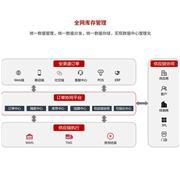 富勒 订单协同平台FLUX OCP