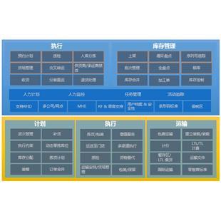 东杰智能WMS仓储管理系统_商品中心_物流搜索网