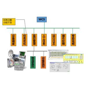 东杰智能WCS仓库设备控制系统_商品中心_物流搜索网