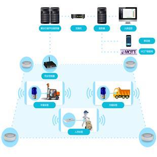 精位科技 仓储物流定位系统 精确定位解决方案_商品中心_物流搜索网