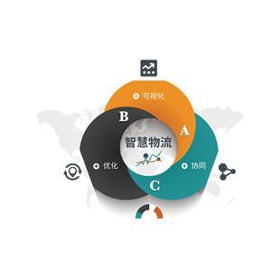 富勒 运输管理系统FLUX TMS_商品中心_物流搜索网