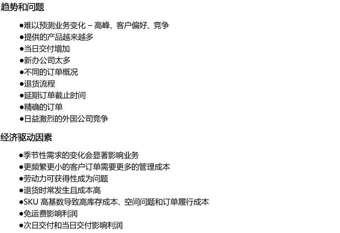 电子商务配送4.jpg