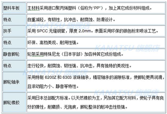 PLA150-DX折叠扶手参数-6.jpg