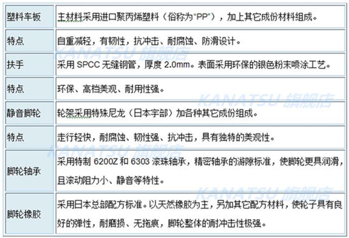 PLA300Y-DX参数-7.jpg