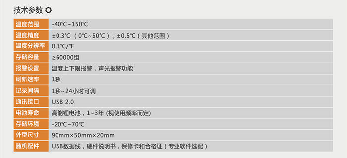 LM-T11APRO(单温度探头外置)_02.jpg