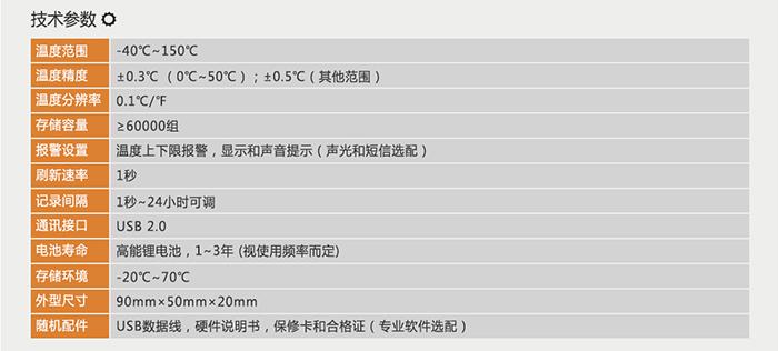LM-T11MPRO(单温度探头外置)_02.jpg