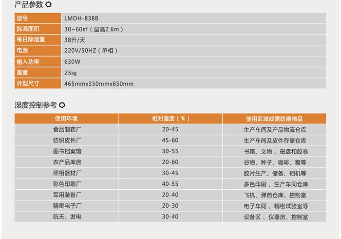 LMDH-838B_03.jpg