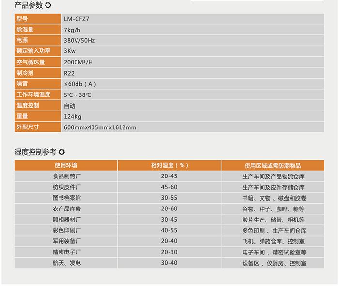 LM-CFZ7_03.jpg