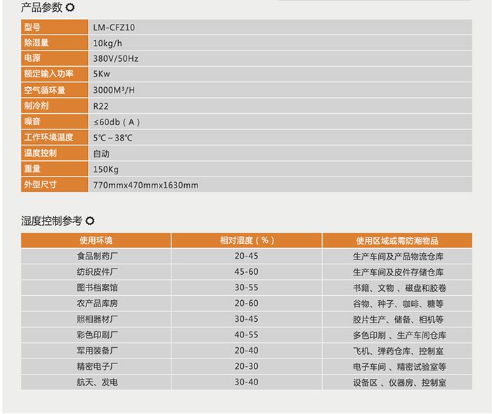 LM-CFZ10_03.jpg