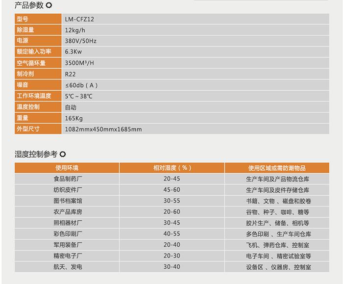 LM-CFZ12_03.jpg