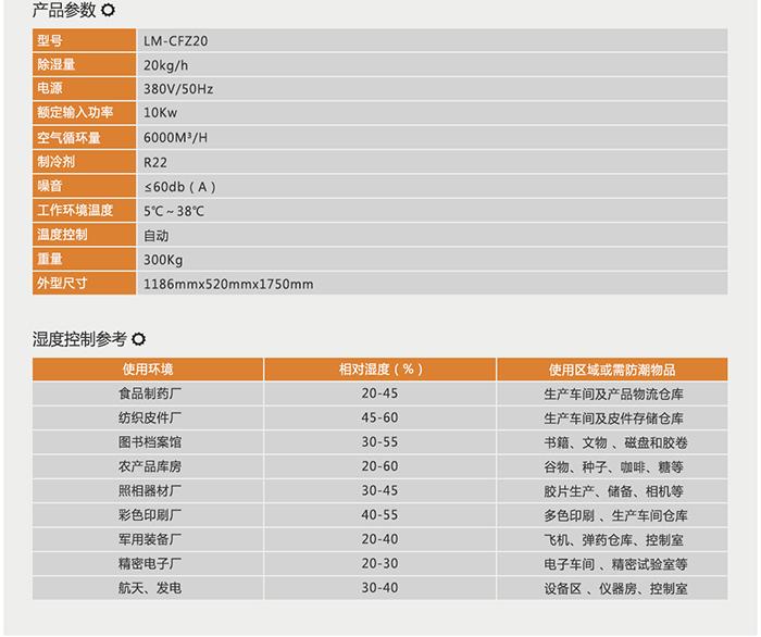 LM-CFZ20_03.jpg
