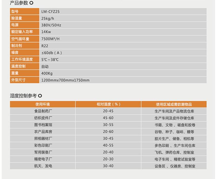 LM-CFZ25_03.jpg