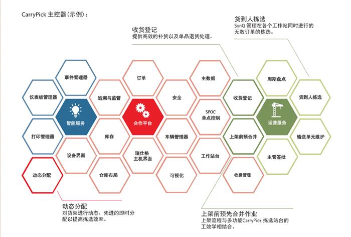 主控器组件图.jpg