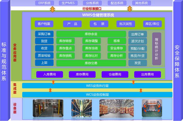 仓储管理系统-内图.png