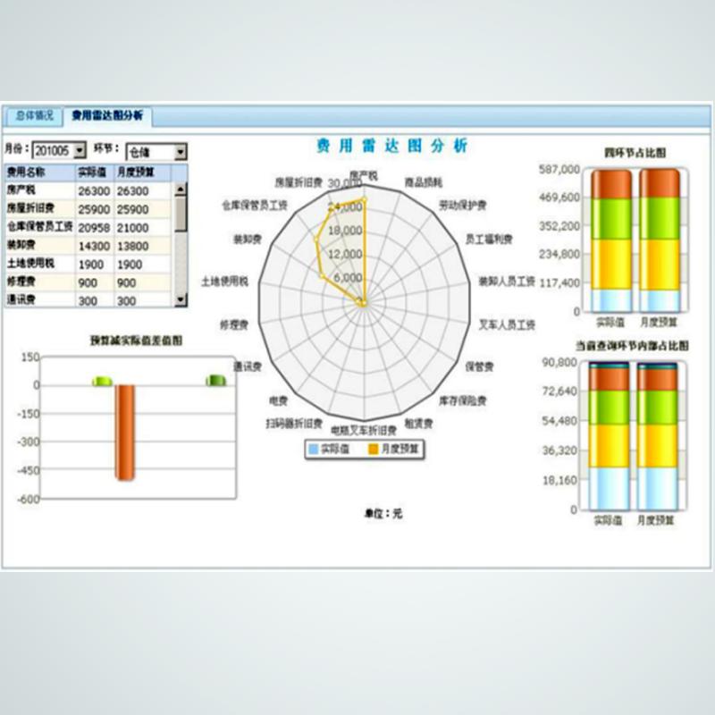 物流成本管理系统-首图.png