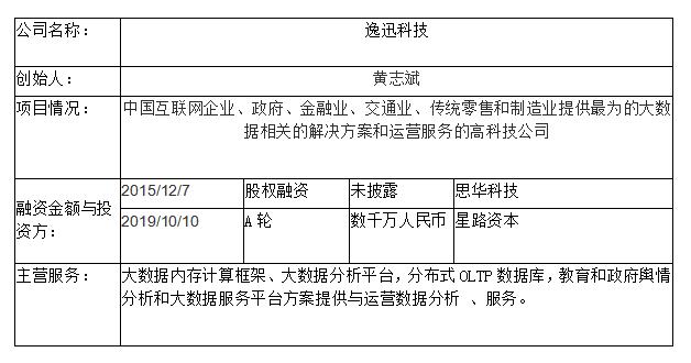 微信截图_20191010171144.png