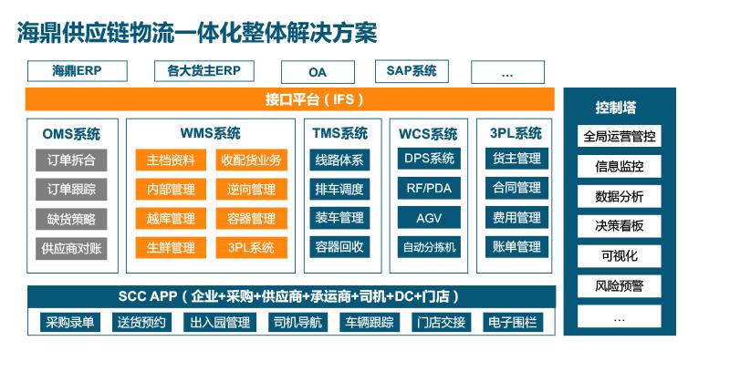 IWMS产品介绍_02.jpg