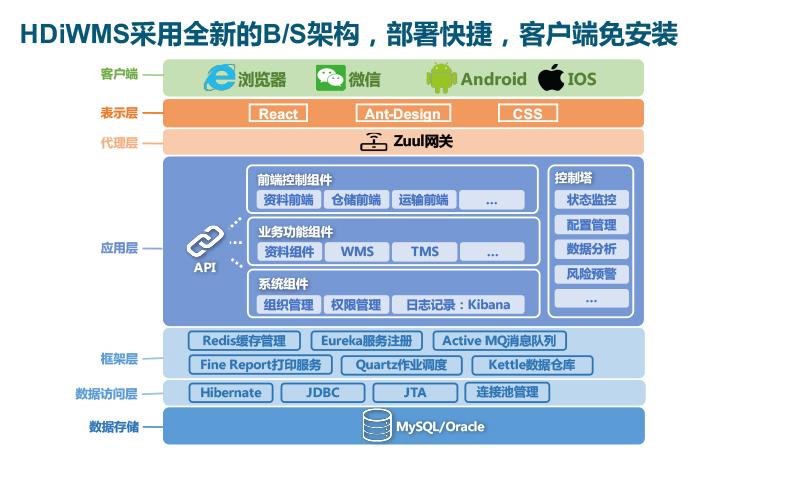 IWMS产品介绍_03.jpg