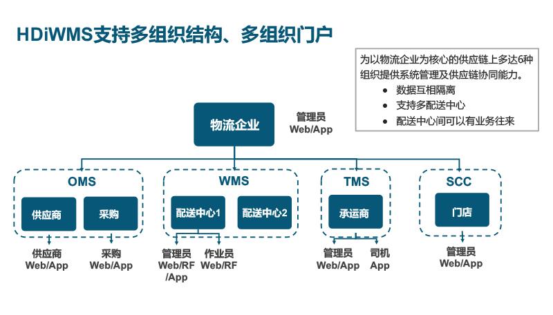 IWMS产品介绍_04.jpg
