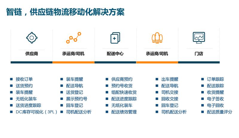 IWMS产品介绍_09.jpg