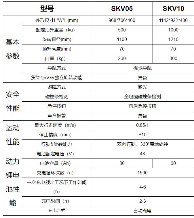 潜伏顶升式AGV _合肥井松自动化科技有限公司.png