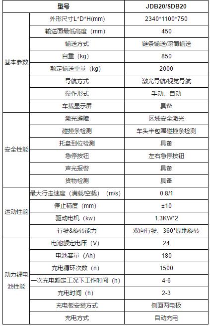 双舵轮背负AGV _合肥井松自动化科技有限公司.png