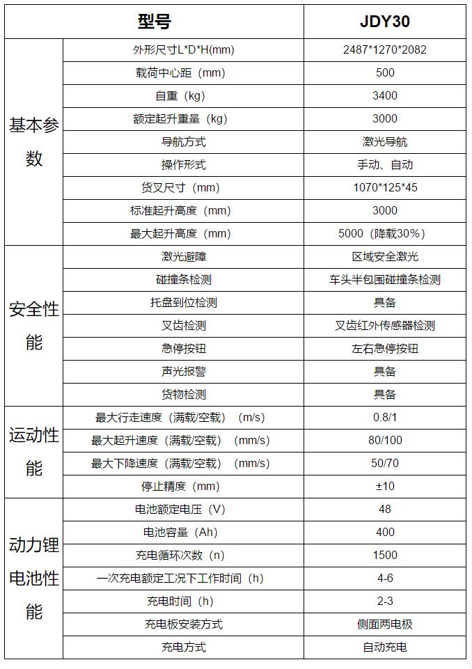 大前移式堆高AGV _合肥井松自动化科技有限公司.png