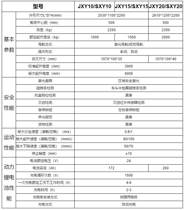 小前移AGV _合肥井松自动化科技有限公司.png