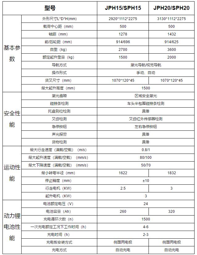 平衡重式AGV_合肥井松自动化科技有限公司.png