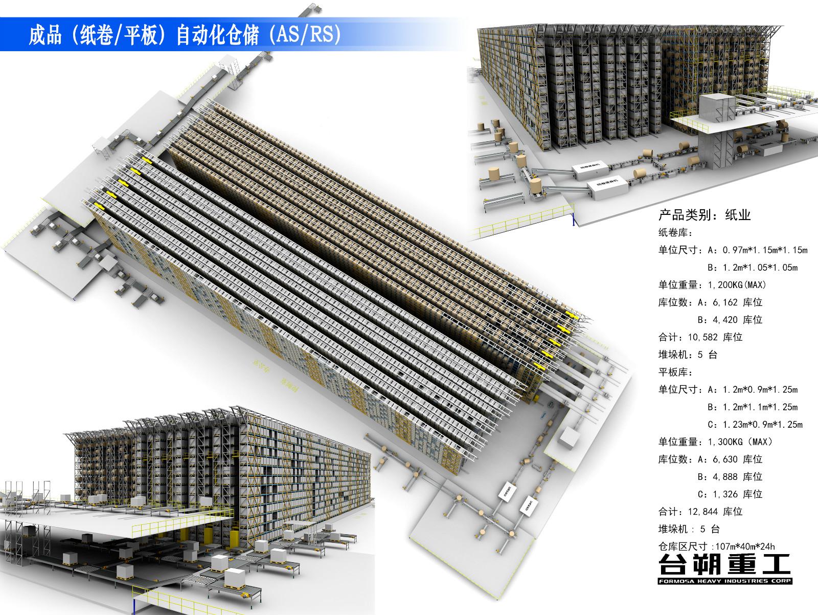 成品(卷纸/平板)自动化仓储(AS/RS)