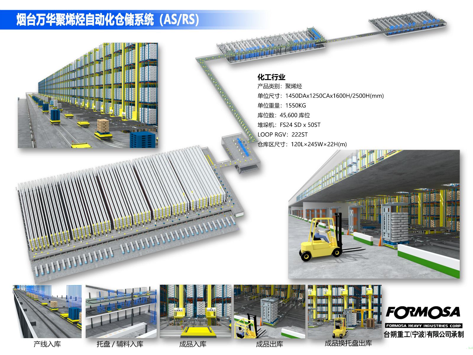 烟台万华聚烯烃自动化仓储系统(AS/RS)