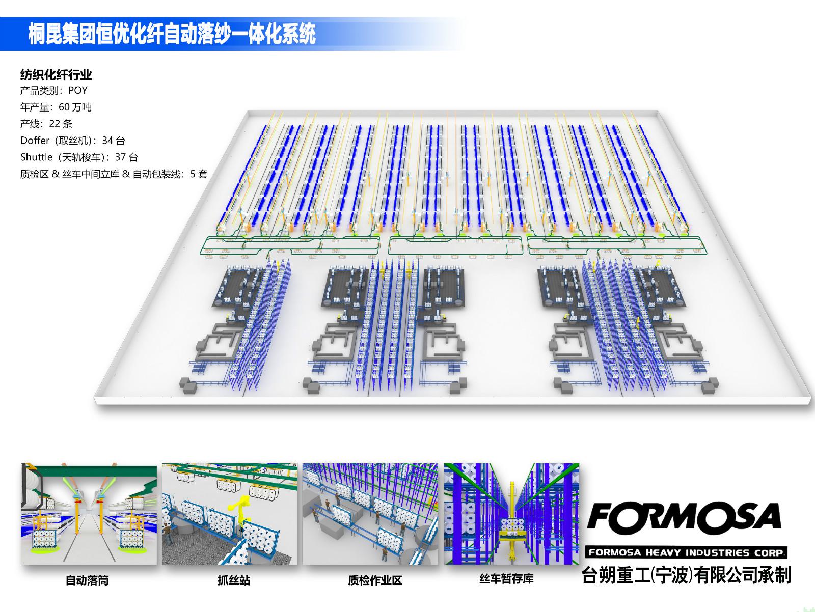 桐昆集团恒优化纤自动落纱一体化系统