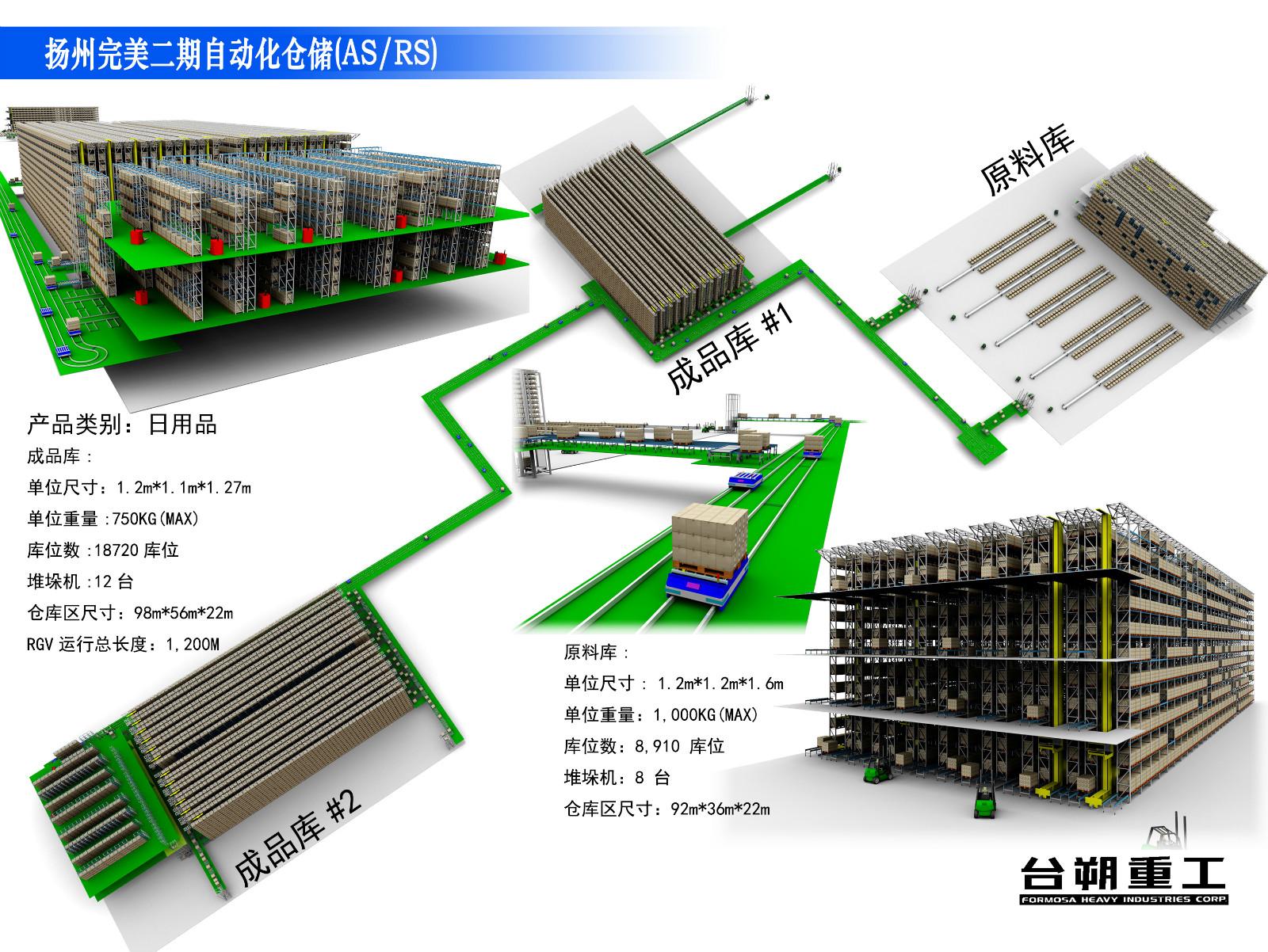 扬州完美二期自动化仓储(AS/RS)