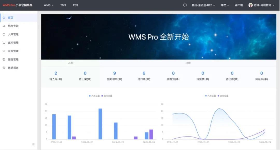 案例精选 | WMS Pro在小米供应链中的应用