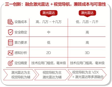 案例精选   三一重工5G 智能网联云化 AGV 项目