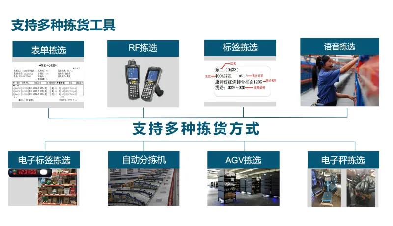 解决方案 | 升级版HDiWMS集OMS、WMS、TMS、BI及ISC于一体,首个项目已上线